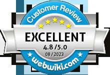 vinexshop.com Rating