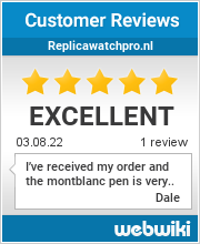 Reviews of replicawatchpro.net