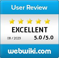 Reviews of fateart.com