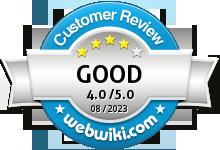 nappadori.co.uk Rating