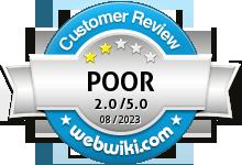 gsbabowl.com Rating